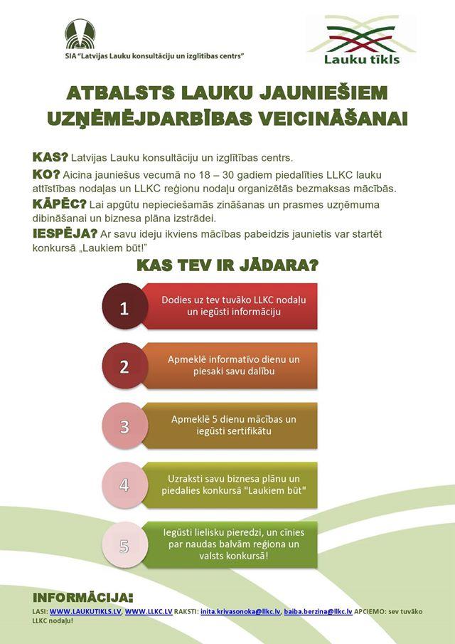 Latvijas Lauku konsultāciju un izglītības centrs jau piekto gadu aicina jauniešus (18-30 gadi) piedalīties bezmaksas 5 dienu mācībās